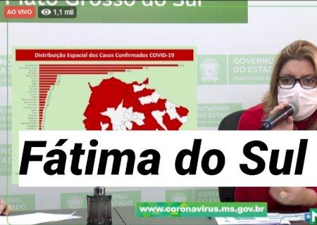 Fátima do Sul tem mais 09 casos confirmados, Culturama subiu mais 04 novos, Confira o boletim