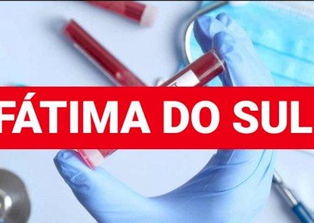 CORONAVÍRUS: Novos casos são registrados nas últimas 24h em Fátima do Sul