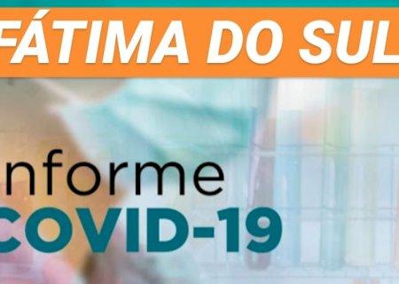 BOLETIM: Novos casos são confirmados nas últimas 24h em Fátima do Sul