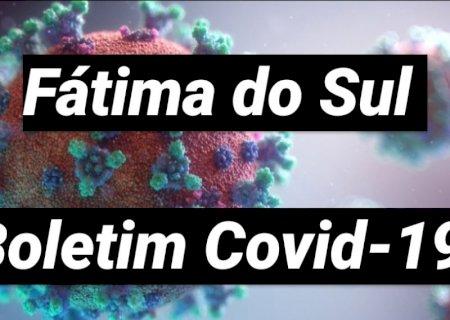 ZERANDO OS CASOS: Sem registrar novos casos nas últimas 24h, 06 estão ativos em Fátima do Sul